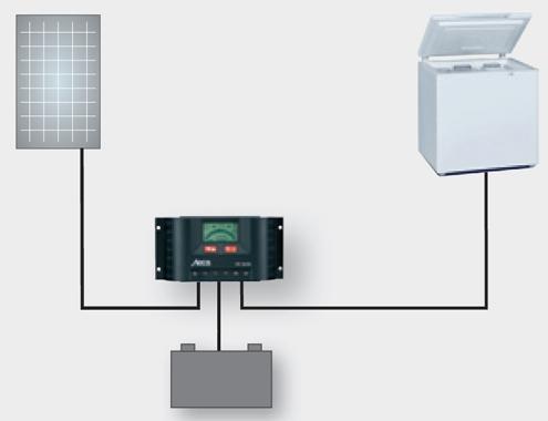 solar k hlschrank gefriertruhe pf 166 steca 12 volt dc. Black Bedroom Furniture Sets. Home Design Ideas