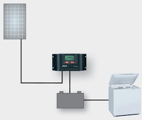 Kuhlschrank solar betreiben